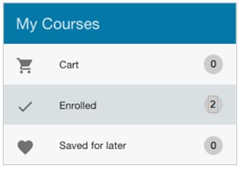 My courses screenshot